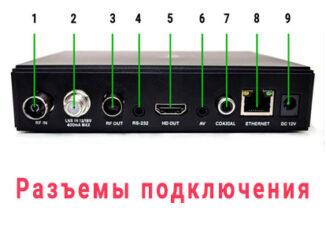 Разъемы подключения к телевизору